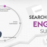 Jangan Malas Daftar Website Anda Ke Search Engine